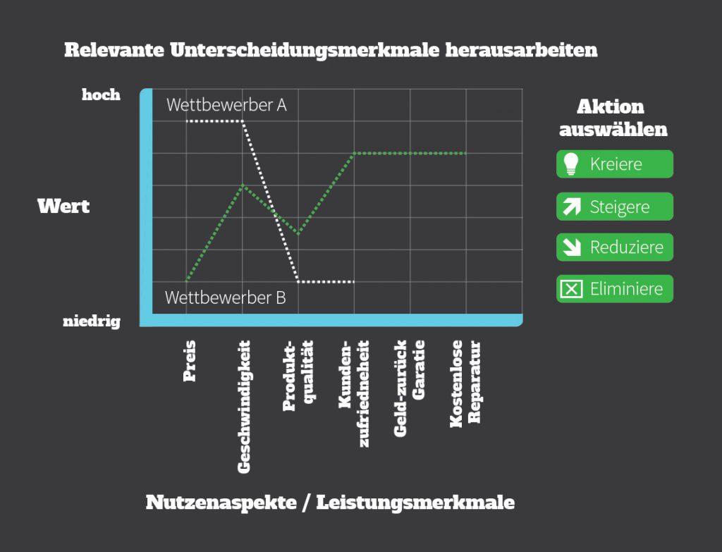 Fantastisch Automatisierungstest Strategie Vorlage Galerie - Entry ...