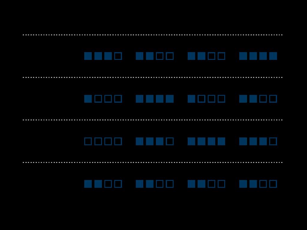 Wettbewerber Matrix