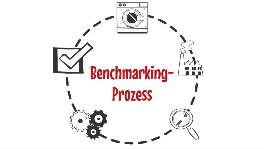 Benchmarking Definition Ziele Und Beispiele