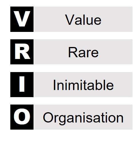 VRIO-Analyse