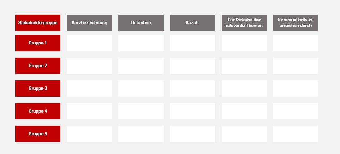 Stakeholdermanagement Und Stakeholderanalyse 4