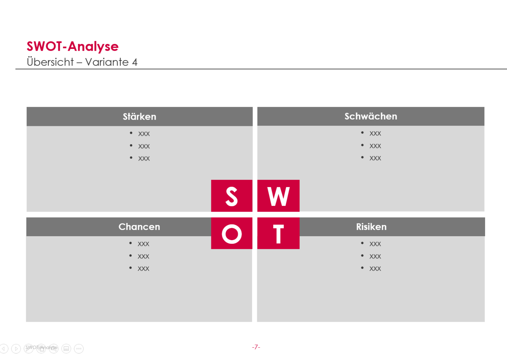 SWOT Analyse Vorlage